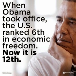 AA-Obama-vs-economic-freedom